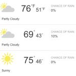 Ashland Oregon weather forecast
